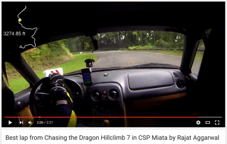 rajat_a_chasing_the_dragon_hillclimb7