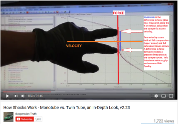 More clearly showing how hysteresis is measured image by Shaikh Jalal Ahmad Fat Cat Motorsports